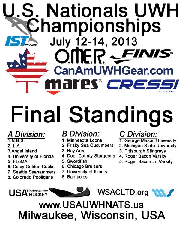 Final-Standings-2013lowres